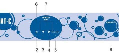 Схема устройства аппарата МИТ-С одноканальный мини
